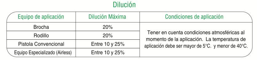 acuarela-dilucion