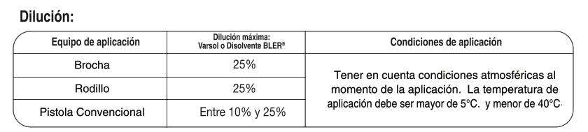 anticorrosivo-esmalte-dilucion