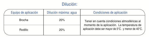 acuarela-maestro-dilucion