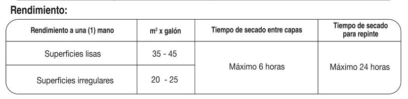 anticorrosivo-esmalte-rendimiento