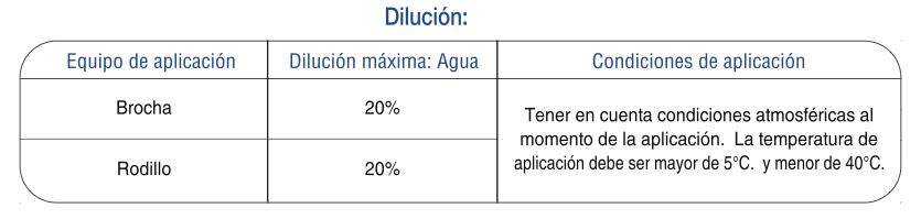 panel-primera-mano-dilucion