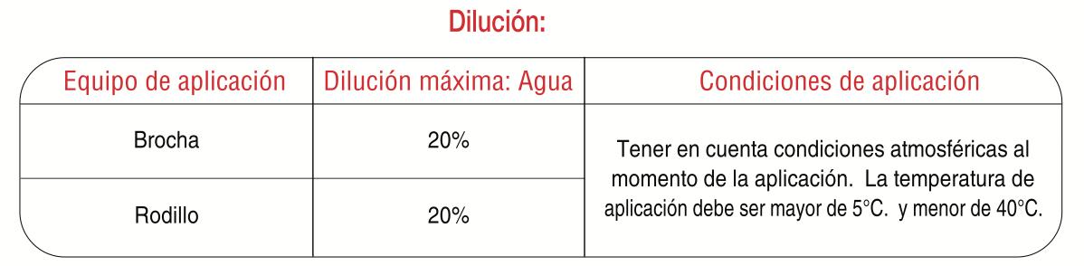 vinilbase-dilucion