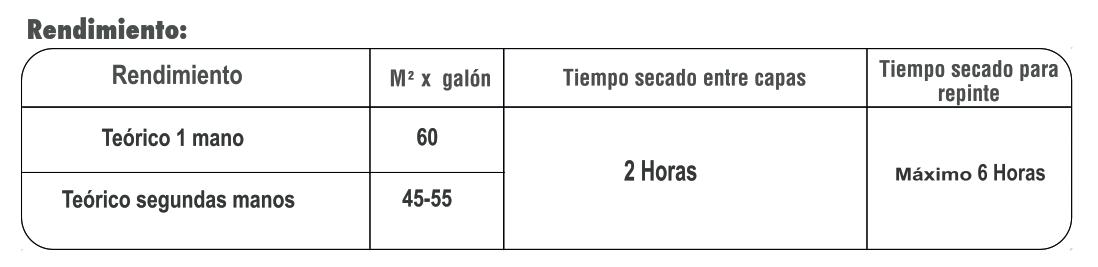 zero-oxido-rendimiento